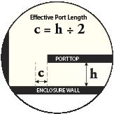 Enclosure Ports – JL Audio Help Center - Search Articles