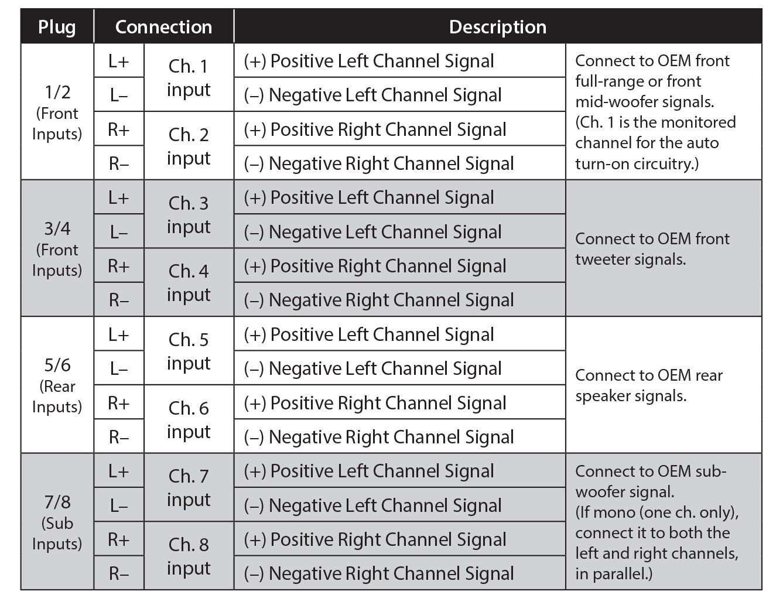 FiX™ 86: OEM Input Connections – JL Audio Help Center - Search Articles